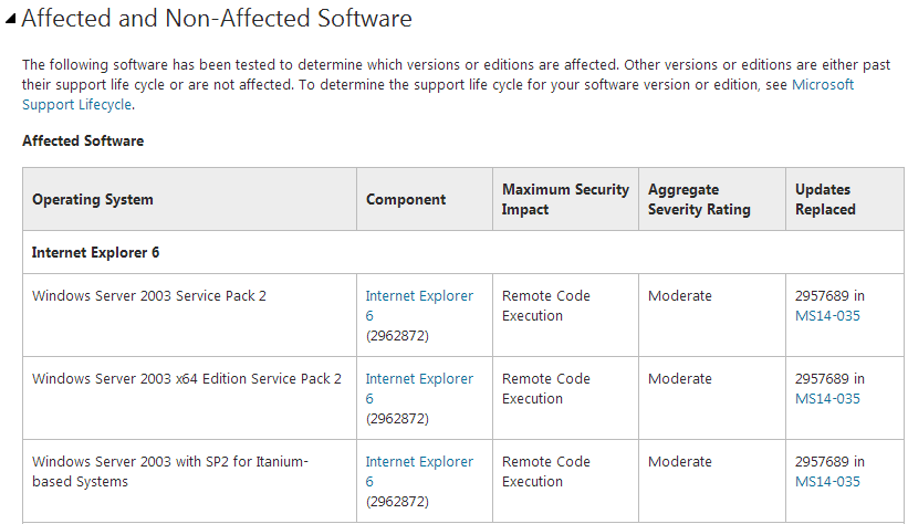 Identifying and Downloading Microsoft Operating System Patch