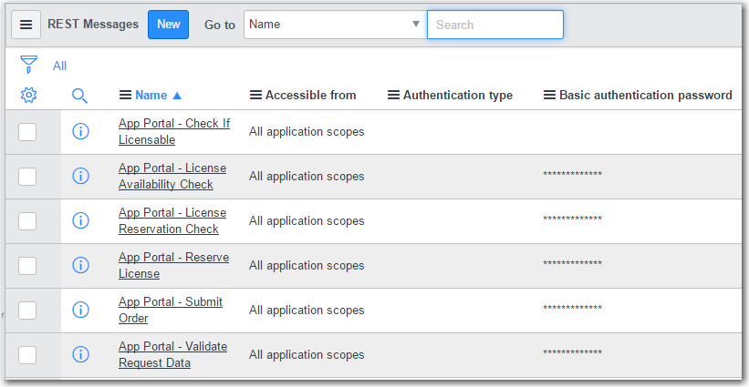 API REST Messages Used by the Flexera Software - App Portal